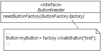 UML: passing an abstract ButtonFactory